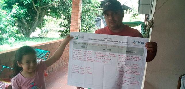 Monitores Climáticos En Santander, Realizan Estrategias De Adaptación Al Cambio Climático